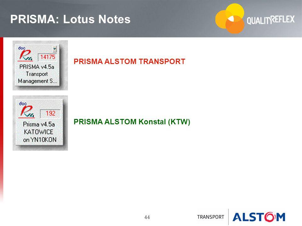 44 PRISMA: Lotus Notes PRISMA ALSTOM TRANSPORT PRISMA ALSTOM Konstal (KTW)