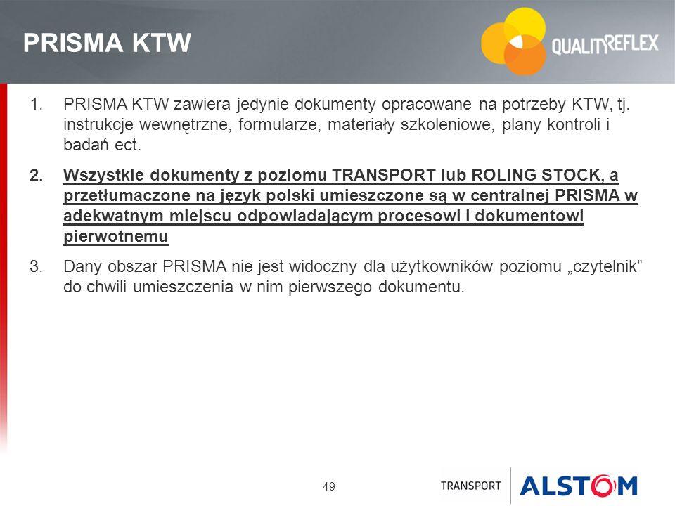 49 PRISMA KTW 1.PRISMA KTW zawiera jedynie dokumenty opracowane na potrzeby KTW, tj. instrukcje wewnętrzne, formularze, materiały szkoleniowe, plany k