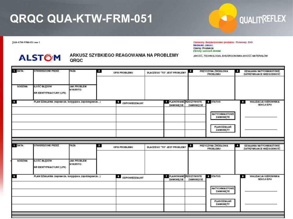 61 QRQC QUA-KTW-FRM-051