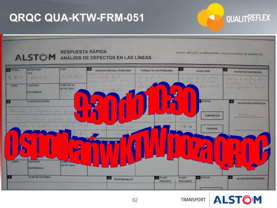 62 QRQC QUA-KTW-FRM-051