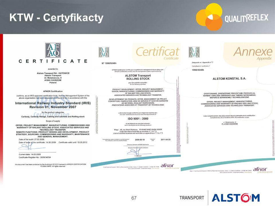 67 KTW - Certyfikacty
