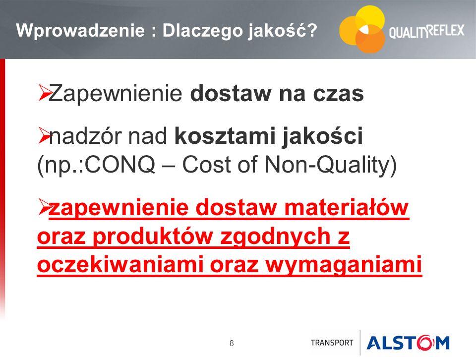 8 Zapewnienie dostaw na czas nadzór nad kosztami jakości (np.:CONQ – Cost of Non-Quality) zapewnienie dostaw materiałów oraz produktów zgodnych z ocze