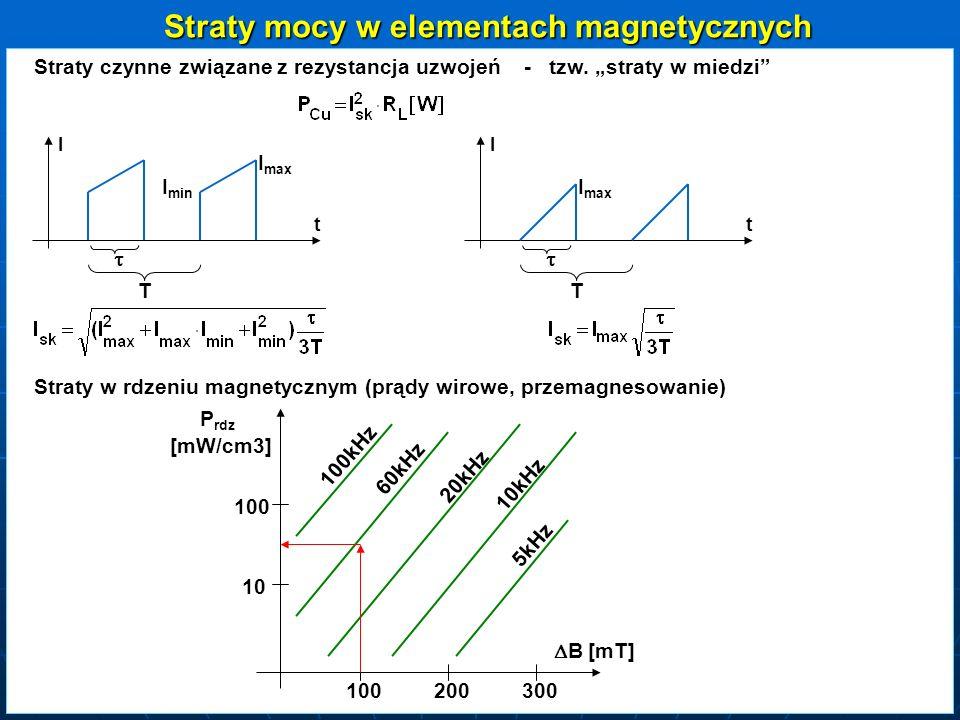 Straty mocy w elementach magnetycznych Straty czynne związane z rezystancja uzwojeń - tzw. straty w miedzi T I min I max t I T t I I max Straty w rdze