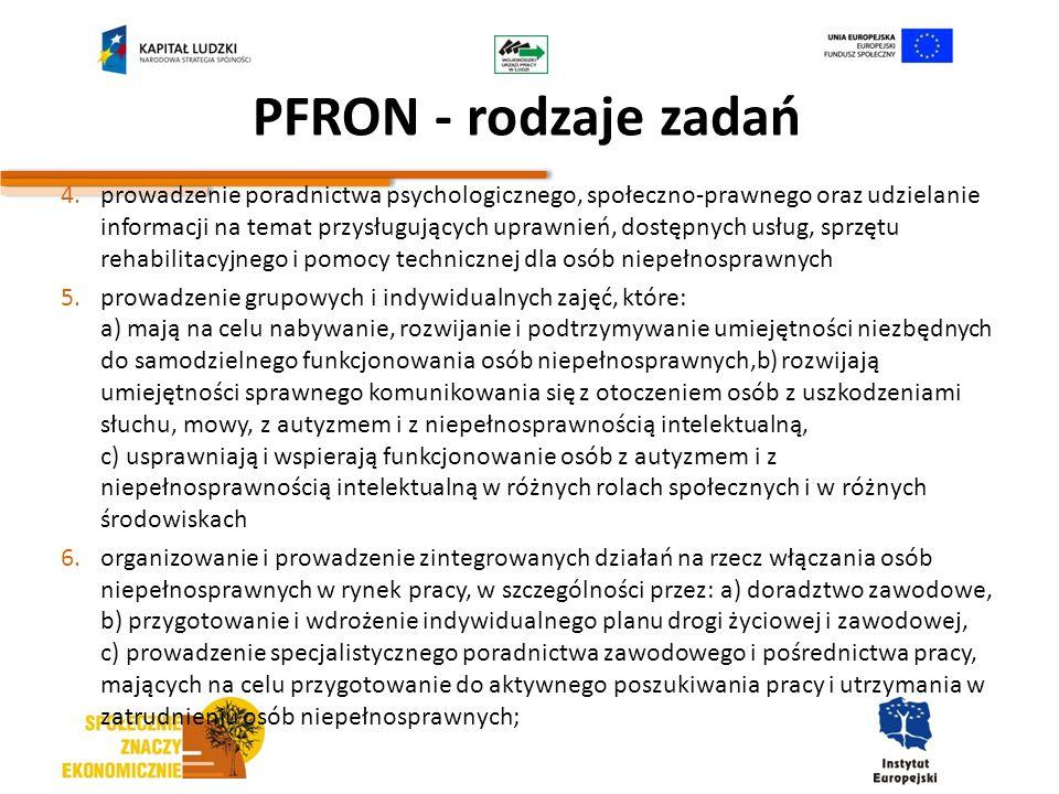 PFRON - rodzaje zadań 4.prowadzenie poradnictwa psychologicznego, społeczno-prawnego oraz udzielanie informacji na temat przysługujących uprawnień, do