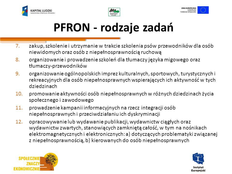 PFRON - rodzaje zadań 7.zakup, szkolenie i utrzymanie w trakcie szkolenia psów przewodników dla osób niewidomych oraz osób z niepełnosprawnością rucho