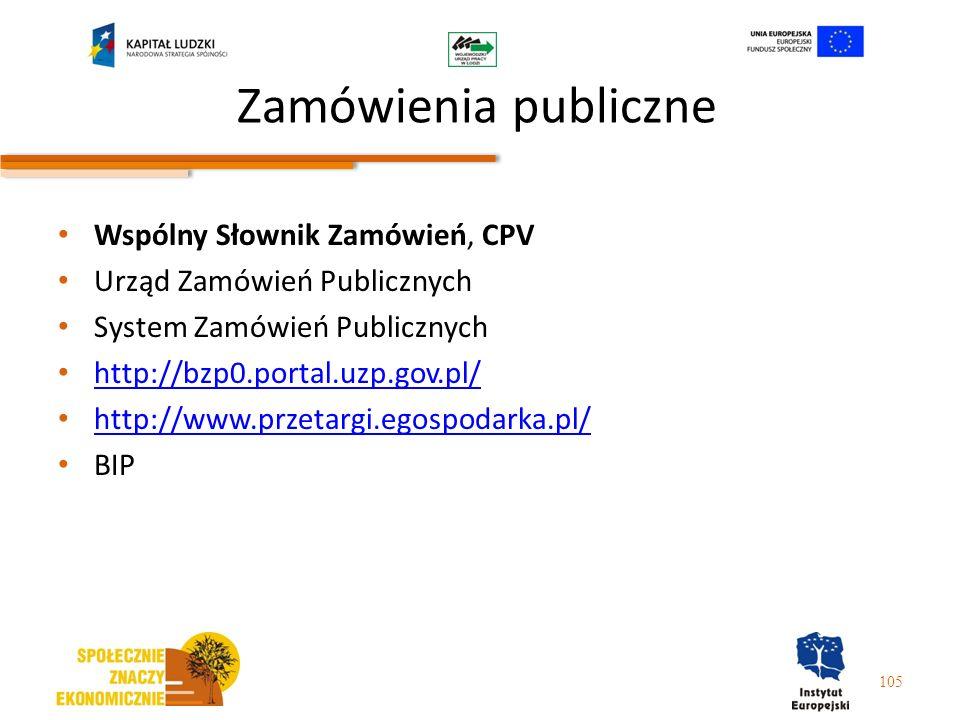 Zamówienia publiczne Wspólny Słownik Zamówień, CPV Urząd Zamówień Publicznych System Zamówień Publicznych http://bzp0.portal.uzp.gov.pl/ http://www.pr