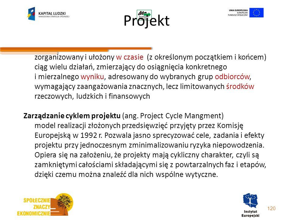120 Projekt zorganizowany i ułożony w czasie (z określonym początkiem i końcem) ciąg wielu działań, zmierzający do osiągnięcia konkretnego i mierzalne