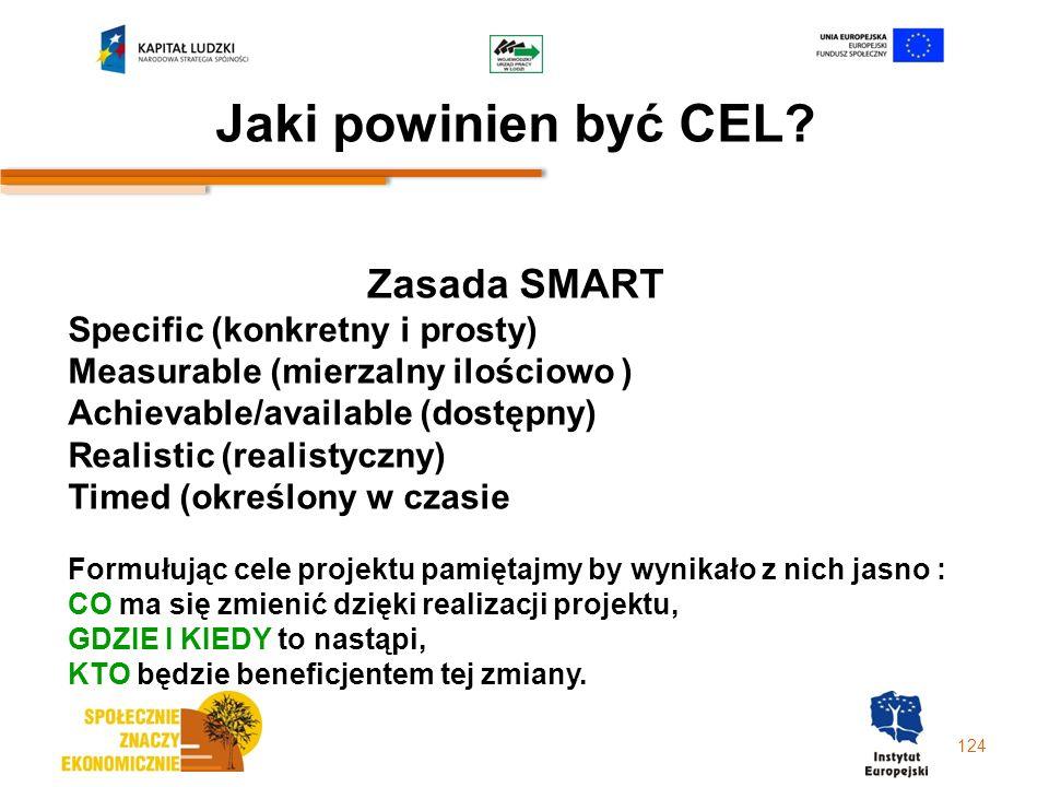 124 Jaki powinien być CEL? Zasada SMART Specific (konkretny i prosty) Measurable (mierzalny ilościowo ) Achievable/available (dostępny) Realistic (rea