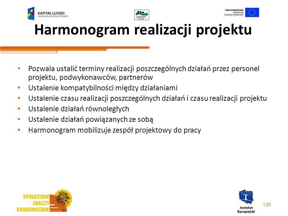 Harmonogram realizacji projektu Pozwala ustalić terminy realizacji poszczególnych działań przez personel projektu, podwykonawców, partnerów Ustalenie