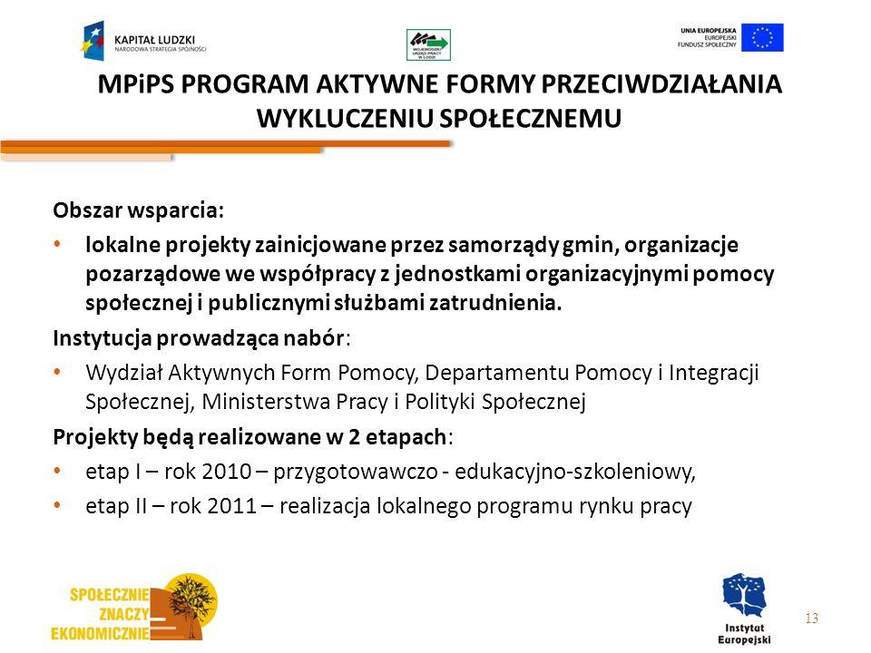 MPiPS PROGRAM AKTYWNE FORMY PRZECIWDZIAŁANIA WYKLUCZENIU SPOŁECZNEMU Obszar wsparcia: lokalne projekty zainicjowane przez samorządy gmin, organizacje