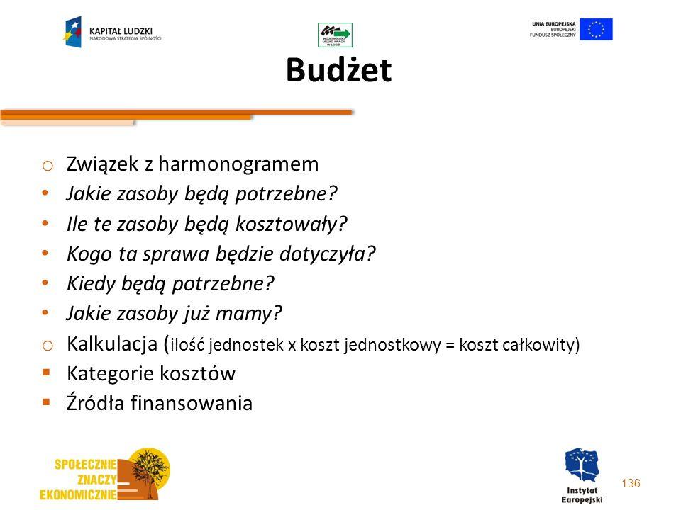 Budżet o Związek z harmonogramem Jakie zasoby będą potrzebne? Ile te zasoby będą kosztowały? Kogo ta sprawa będzie dotyczyła? Kiedy będą potrzebne? Ja