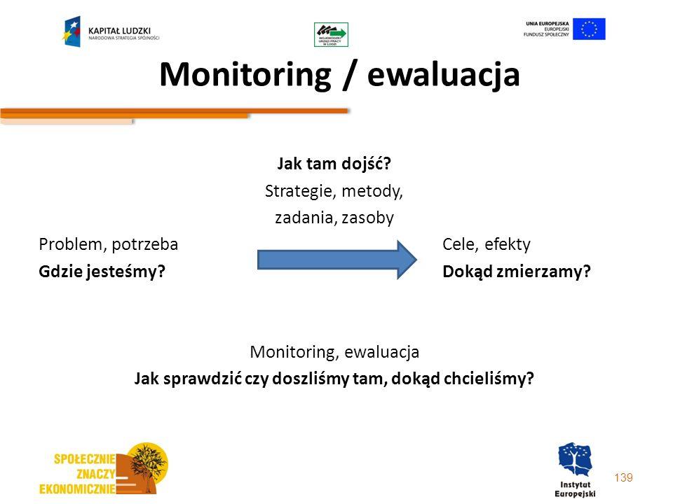 Monitoring / ewaluacja Jak tam dojść? Strategie, metody, zadania, zasoby Problem, potrzeba Cele, efekty Gdzie jesteśmy? Dokąd zmierzamy? Monitoring, e
