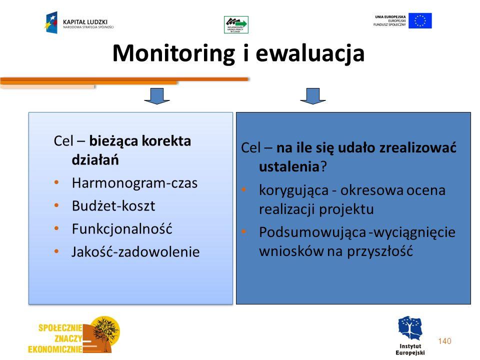 140 Monitoring i ewaluacja Cel – bieżąca korekta działań Harmonogram-czas Budżet-koszt Funkcjonalność Jakość-zadowolenie Cel – na ile się udało zreali
