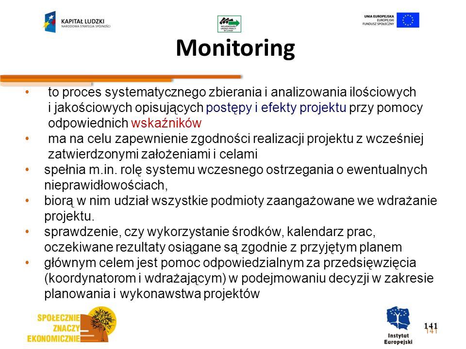 Monitoring 141 to proces systematycznego zbierania i analizowania ilościowych i jakościowych opisujących postępy i efekty projektu przy pomocy odpowie