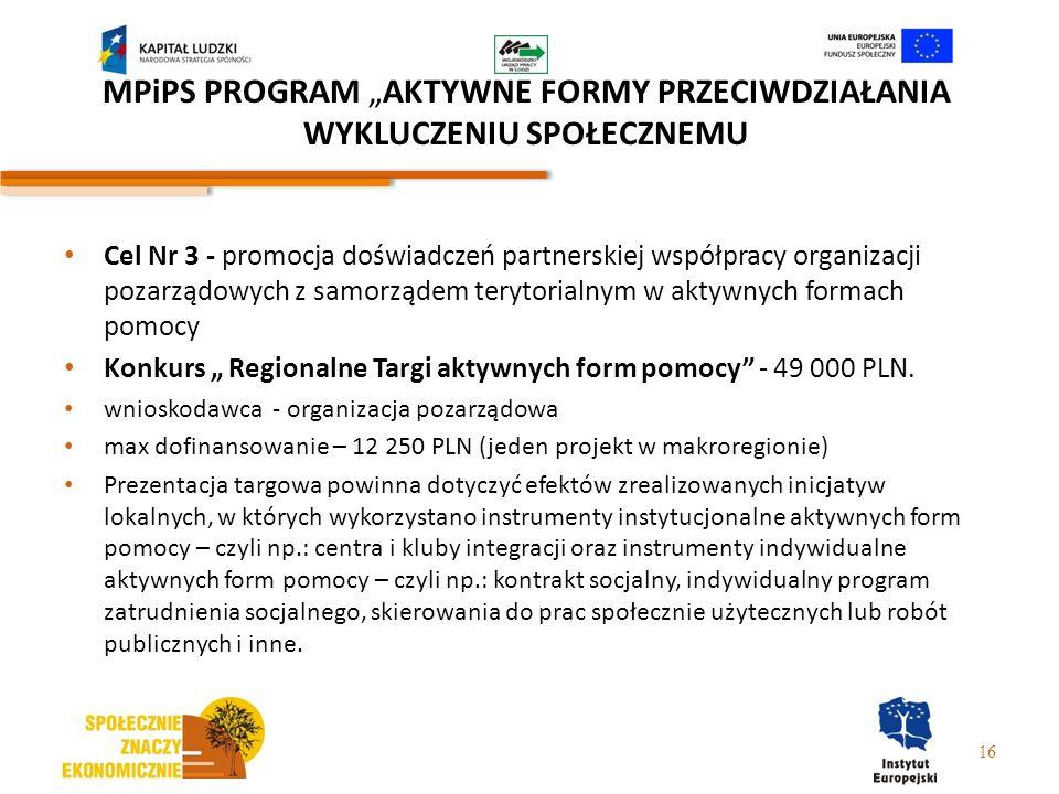 MPiPS PROGRAM AKTYWNE FORMY PRZECIWDZIAŁANIA WYKLUCZENIU SPOŁECZNEMU Cel Nr 3 - promocja doświadczeń partnerskiej współpracy organizacji pozarządowych