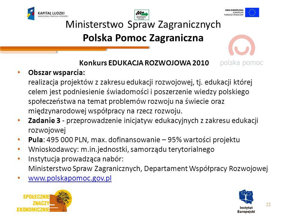 Ministerstwo Spraw Zagranicznych Polska Pomoc Zagraniczna Konkurs EDUKACJA ROZWOJOWA 2010 Obszar wsparcia: realizacja projektów z zakresu edukacji roz