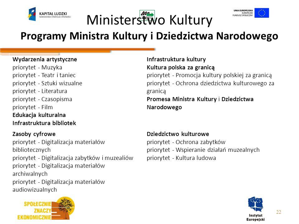 Ministerstwo Kultury Programy Ministra Kultury i Dziedzictwa Narodowego 22 Wydarzenia artystyczne priorytet - Muzyka priorytet - Teatr i taniec priory