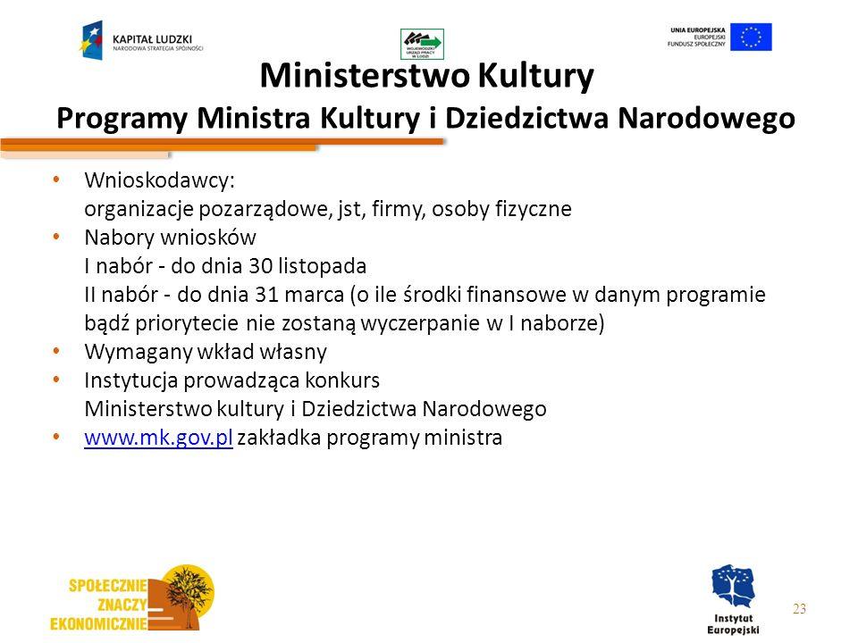 Ministerstwo Kultury Programy Ministra Kultury i Dziedzictwa Narodowego Wnioskodawcy: organizacje pozarządowe, jst, firmy, osoby fizyczne Nabory wnios