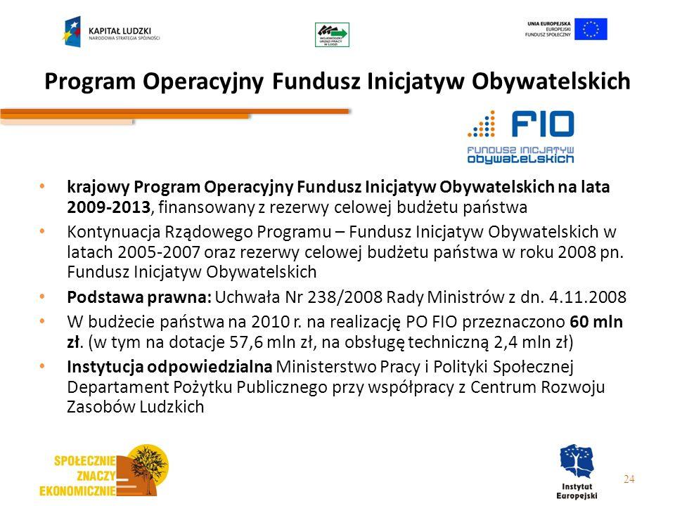 Program Operacyjny Fundusz Inicjatyw Obywatelskich krajowy Program Operacyjny Fundusz Inicjatyw Obywatelskich na lata 2009-2013, finansowany z rezerwy
