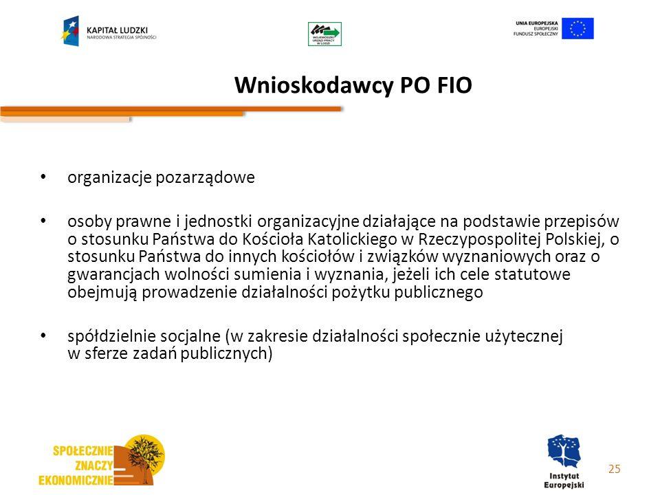 Wnioskodawcy PO FIO organizacje pozarządowe osoby prawne i jednostki organizacyjne działające na podstawie przepisów o stosunku Państwa do Kościoła Ka