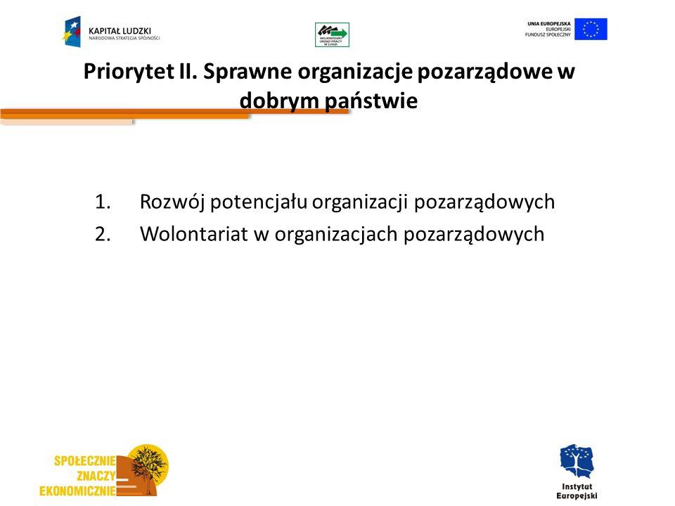 Priorytet II. Sprawne organizacje pozarządowe w dobrym państwie 1.Rozwój potencjału organizacji pozarządowych 2.Wolontariat w organizacjach pozarządow