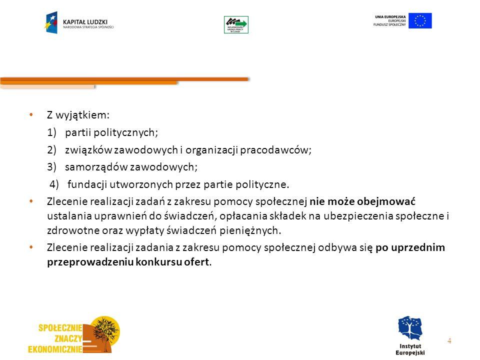 Działanie 6.2 Wsparcie oraz promocja przedsiębiorczości i samozatrudnienia Cel: promocja oraz wspieranie inicjatyw i rozwiązań zmierzających do tworzenia nowych miejsc pracy oraz budowy postaw kreatywnych służących rozwojowi przedsiębiorczości i samozatrudnienia.