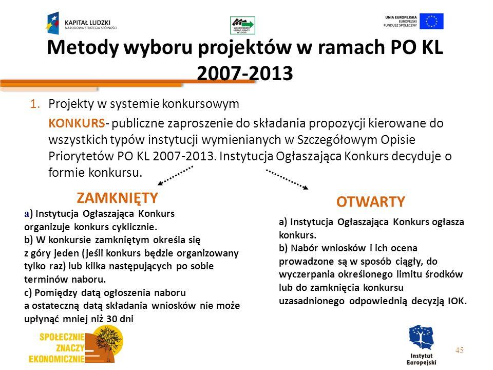 Metody wyboru projektów w ramach PO KL 2007-2013 1.Projekty w systemie konkursowym KONKURS- publiczne zaproszenie do składania propozycji kierowane do