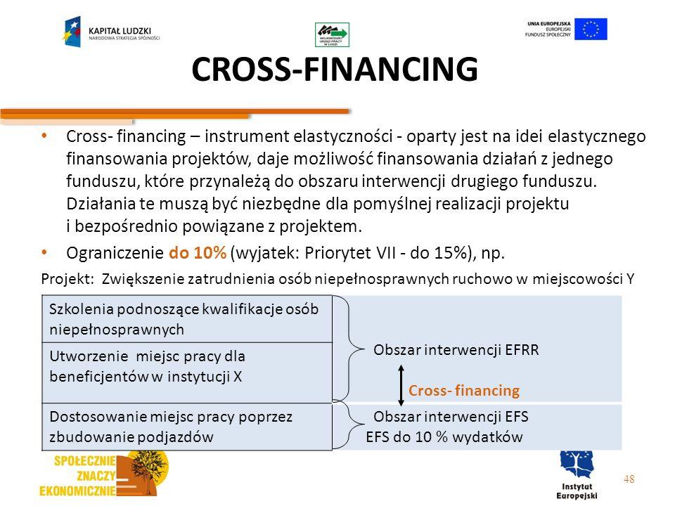 CROSS-FINANCING Cross- financing – instrument elastyczności - oparty jest na idei elastycznego finansowania projektów, daje możliwość finansowania dzi