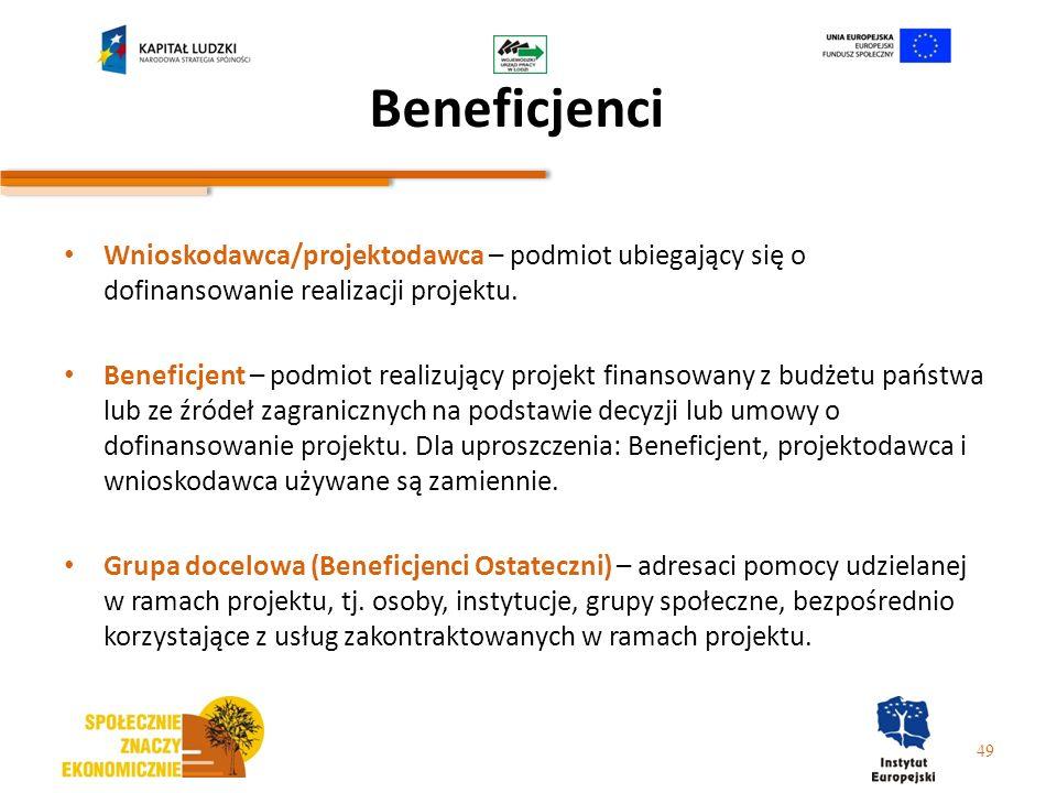 Beneficjenci Wnioskodawca/projektodawca – podmiot ubiegający się o dofinansowanie realizacji projektu. Beneficjent – podmiot realizujący projekt finan