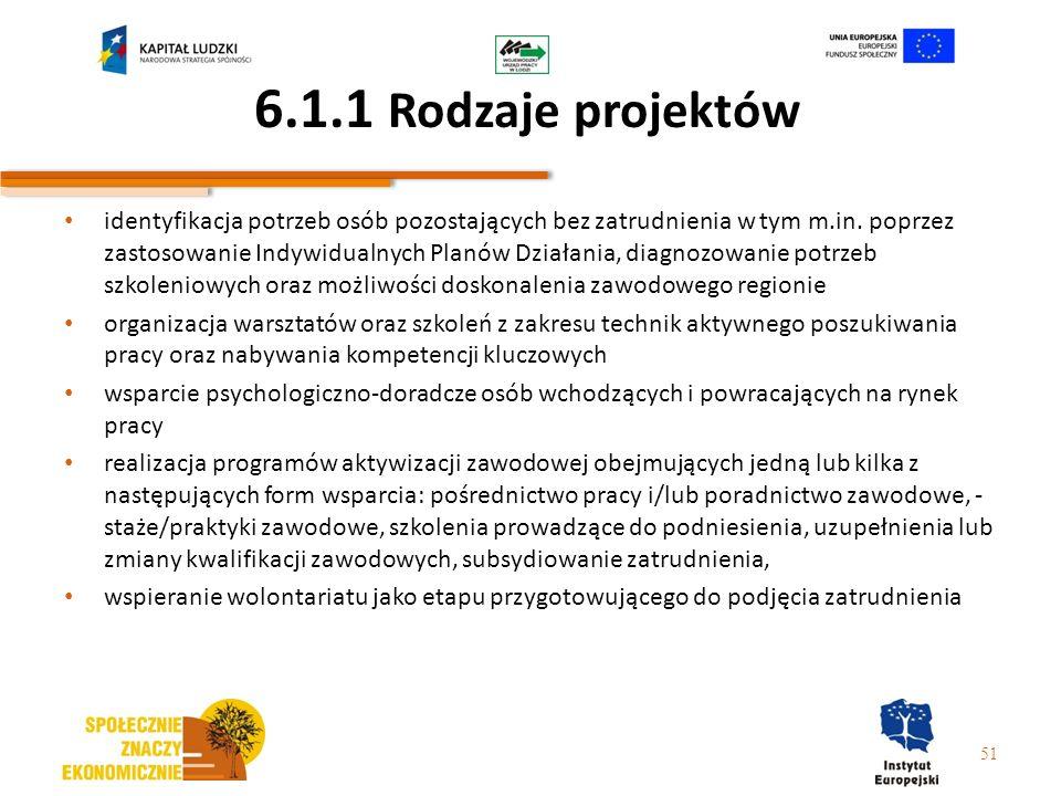 6.1.1 Rodzaje projektów identyfikacja potrzeb osób pozostających bez zatrudnienia w tym m.in. poprzez zastosowanie Indywidualnych Planów Działania, di
