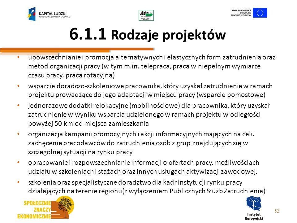 6.1.1 Rodzaje projektów upowszechnianie i promocja alternatywnych i elastycznych form zatrudnienia oraz metod organizacji pracy (w tym m.in. telepraca