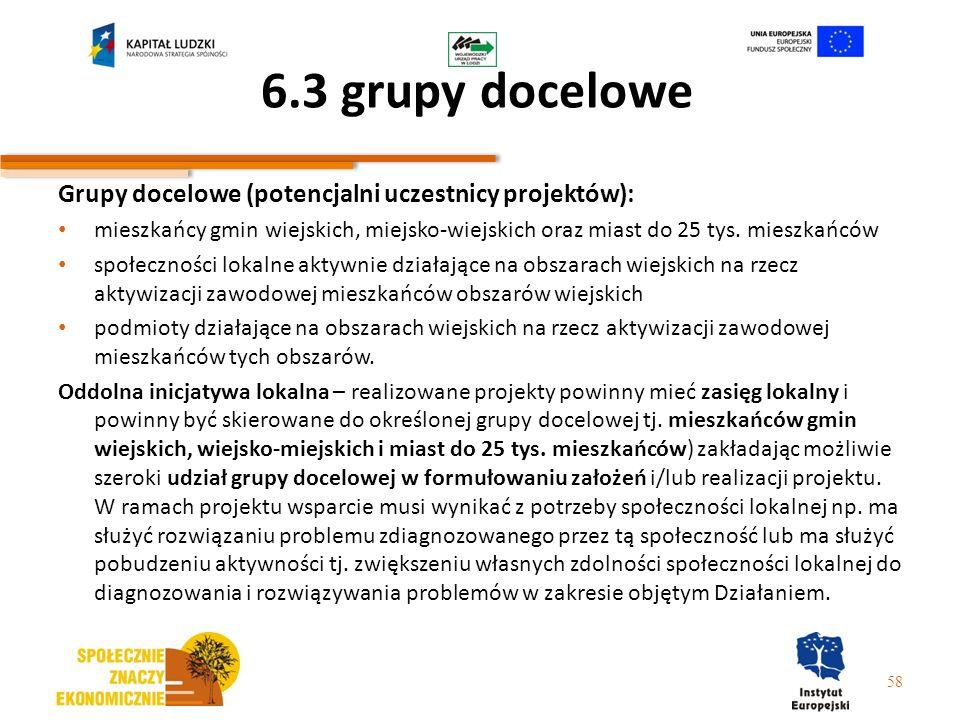 6.3 grupy docelowe Grupy docelowe (potencjalni uczestnicy projektów): mieszkańcy gmin wiejskich, miejsko-wiejskich oraz miast do 25 tys. mieszkańców s
