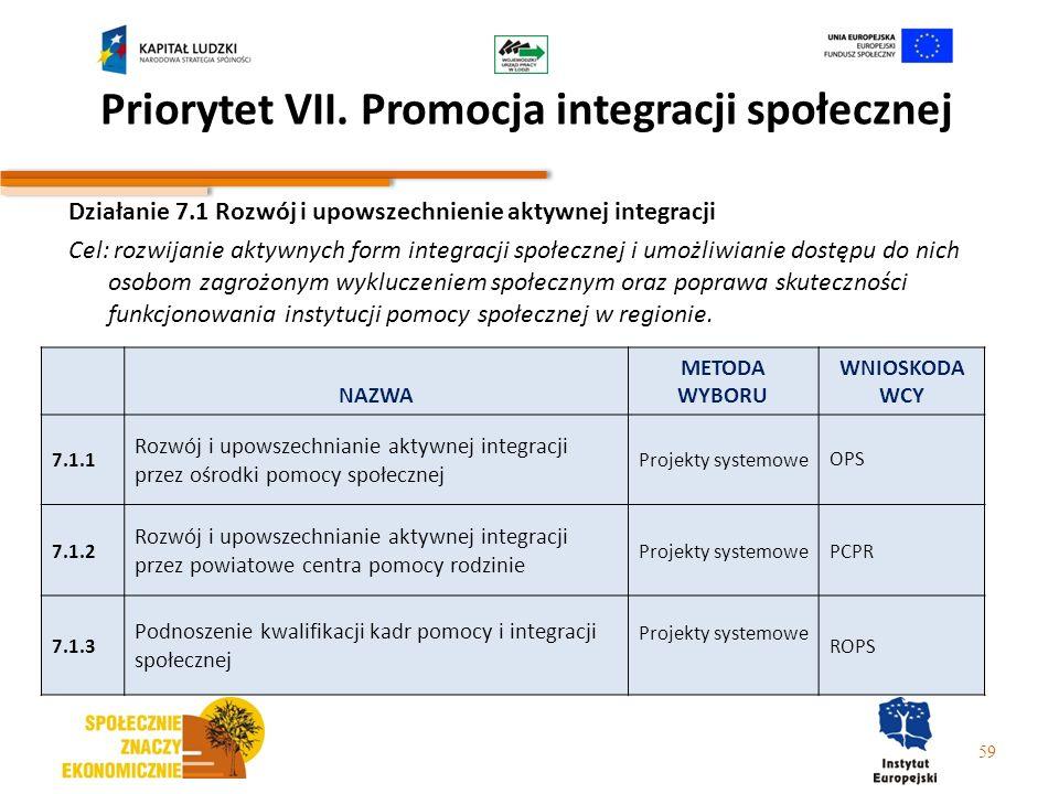 Priorytet VII. Promocja integracji społecznej Działanie 7.1 Rozwój i upowszechnienie aktywnej integracji Cel: rozwijanie aktywnych form integracji spo