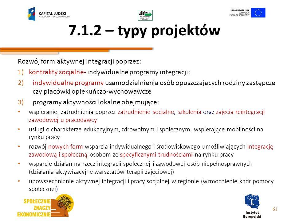 7.1.2 – typy projektów Rozwój form aktywnej integracji poprzez: 1)kontrakty socjalne- indywidualne programy integracji: 2)indywidualne programy usamod