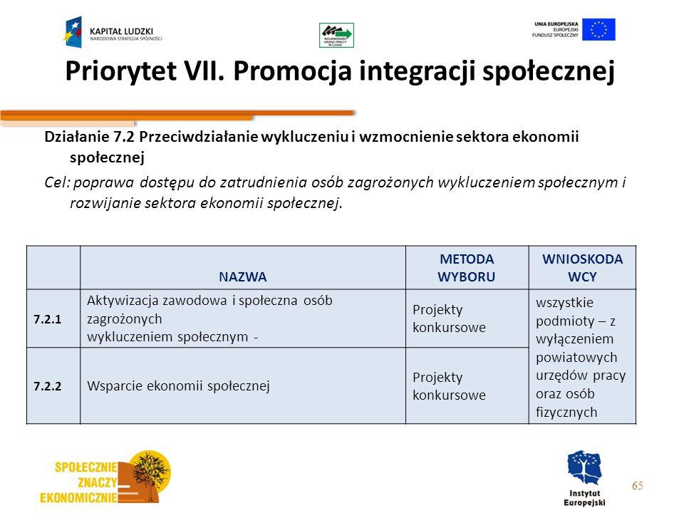 Priorytet VII. Promocja integracji społecznej Działanie 7.2 Przeciwdziałanie wykluczeniu i wzmocnienie sektora ekonomii społecznej Cel: poprawa dostęp