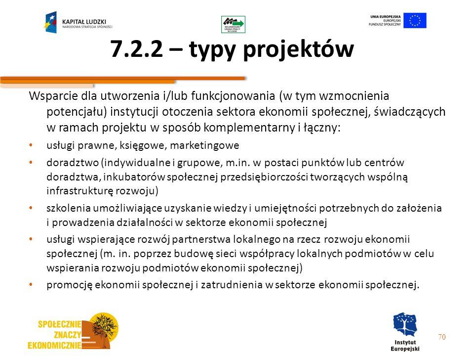7.2.2 – typy projektów Wsparcie dla utworzenia i/lub funkcjonowania (w tym wzmocnienia potencjału) instytucji otoczenia sektora ekonomii społecznej, ś