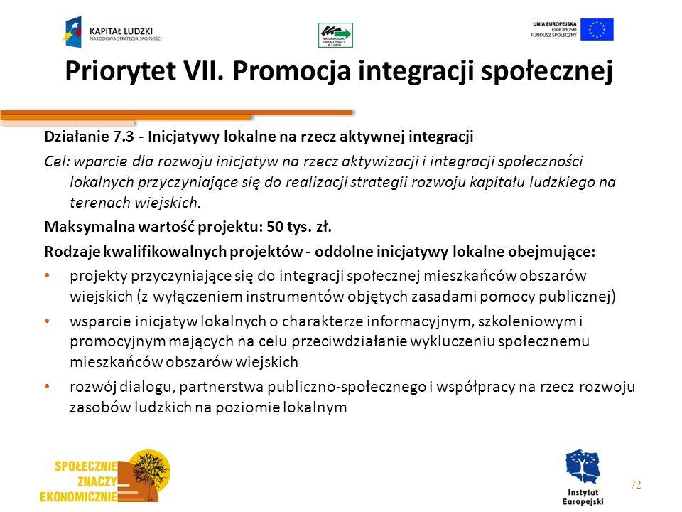 Priorytet VII. Promocja integracji społecznej Działanie 7.3 - Inicjatywy lokalne na rzecz aktywnej integracji Cel: wparcie dla rozwoju inicjatyw na rz