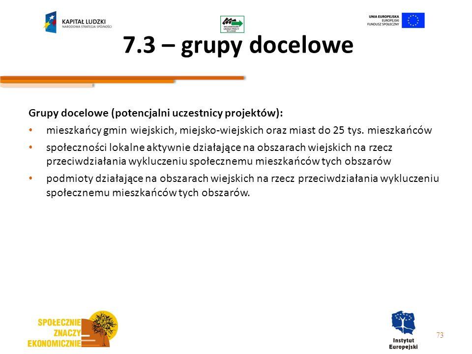 7.3 – grupy docelowe Grupy docelowe (potencjalni uczestnicy projektów): mieszkańcy gmin wiejskich, miejsko-wiejskich oraz miast do 25 tys. mieszkańców