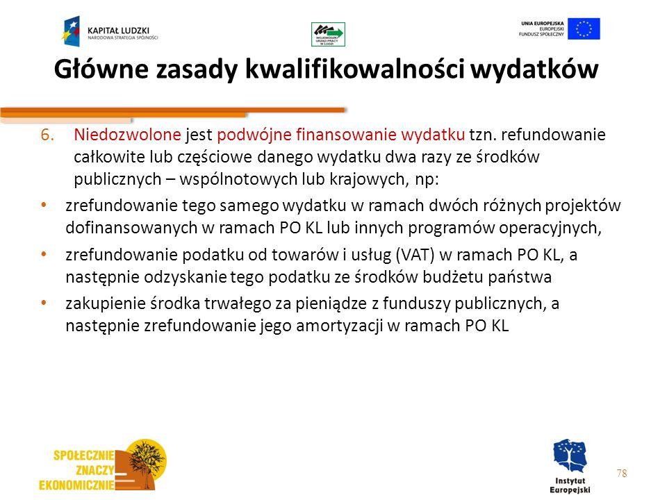 Główne zasady kwalifikowalności wydatków 6.Niedozwolone jest podwójne finansowanie wydatku tzn. refundowanie całkowite lub częściowe danego wydatku dw