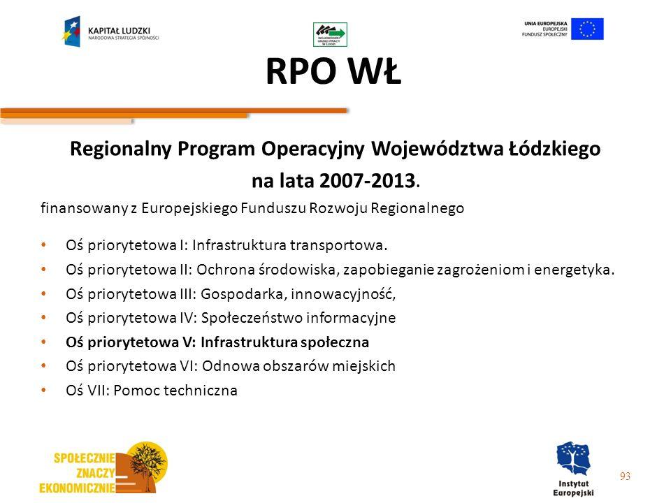 RPO WŁ Regionalny Program Operacyjny Województwa Łódzkiego na lata 2007-2013. finansowany z Europejskiego Funduszu Rozwoju Regionalnego Oś priorytetow