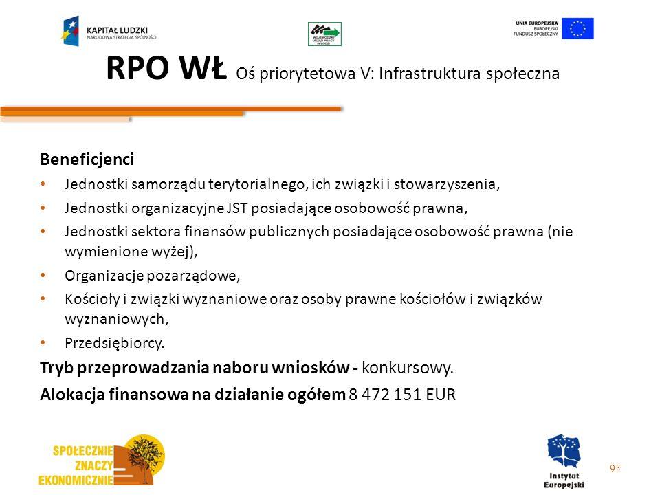 RPO WŁ Oś priorytetowa V: Infrastruktura społeczna Beneficjenci Jednostki samorządu terytorialnego, ich związki i stowarzyszenia, Jednostki organizacy