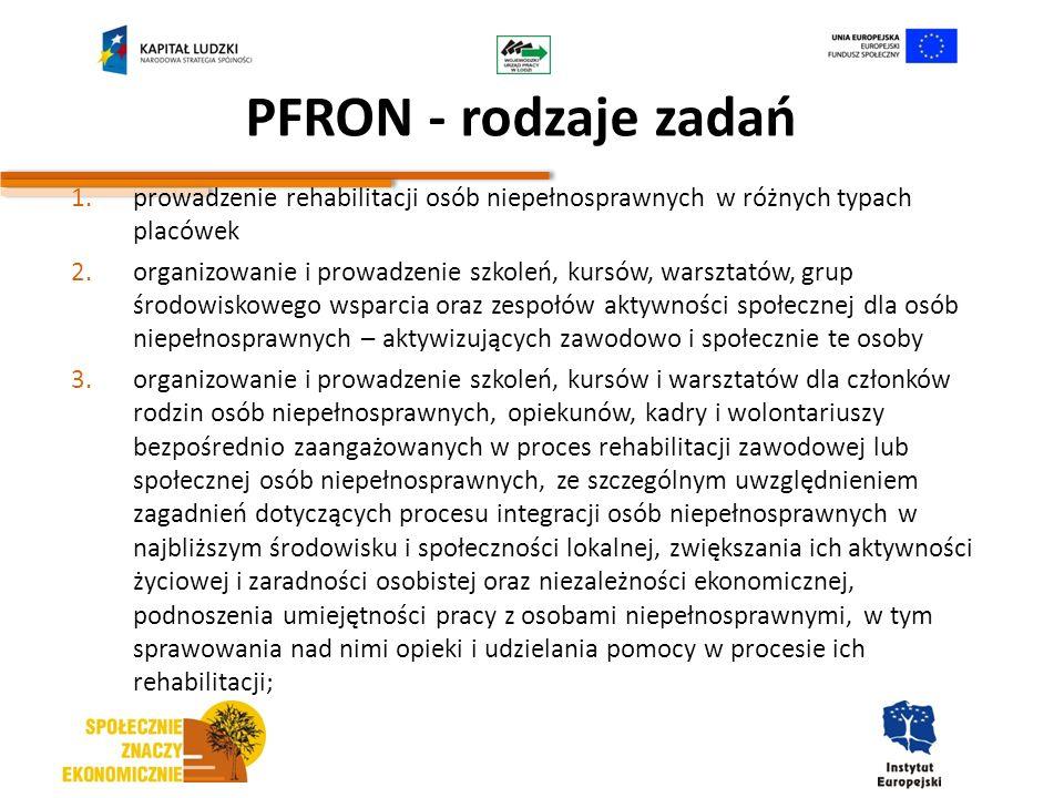 PFRON - rodzaje zadań 1.prowadzenie rehabilitacji osób niepełnosprawnych w różnych typach placówek 2.organizowanie i prowadzenie szkoleń, kursów, wars