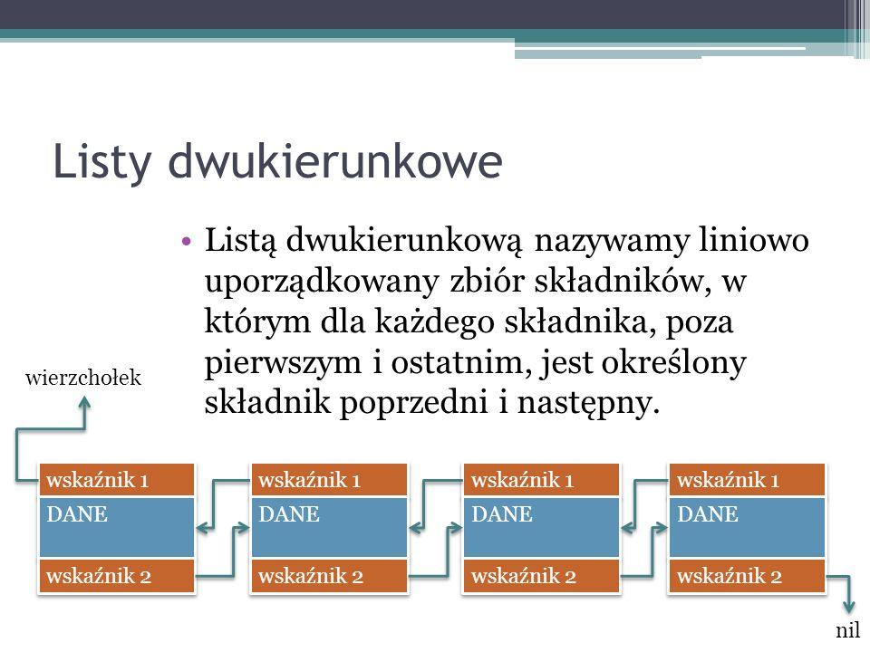 Listy dwukierunkowe Listą dwukierunkową nazywamy liniowo uporządkowany zbiór składników, w którym dla każdego składnika, poza pierwszym i ostatnim, je