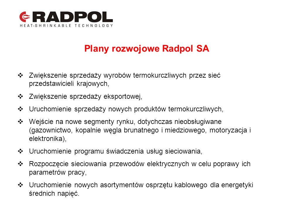 Plany rozwojowe Radpol SA Zwiększenie sprzedaży wyrobów termokurczliwych przez sieć przedstawicieli krajowych, Zwiększenie sprzedaży eksportowej, Uruc