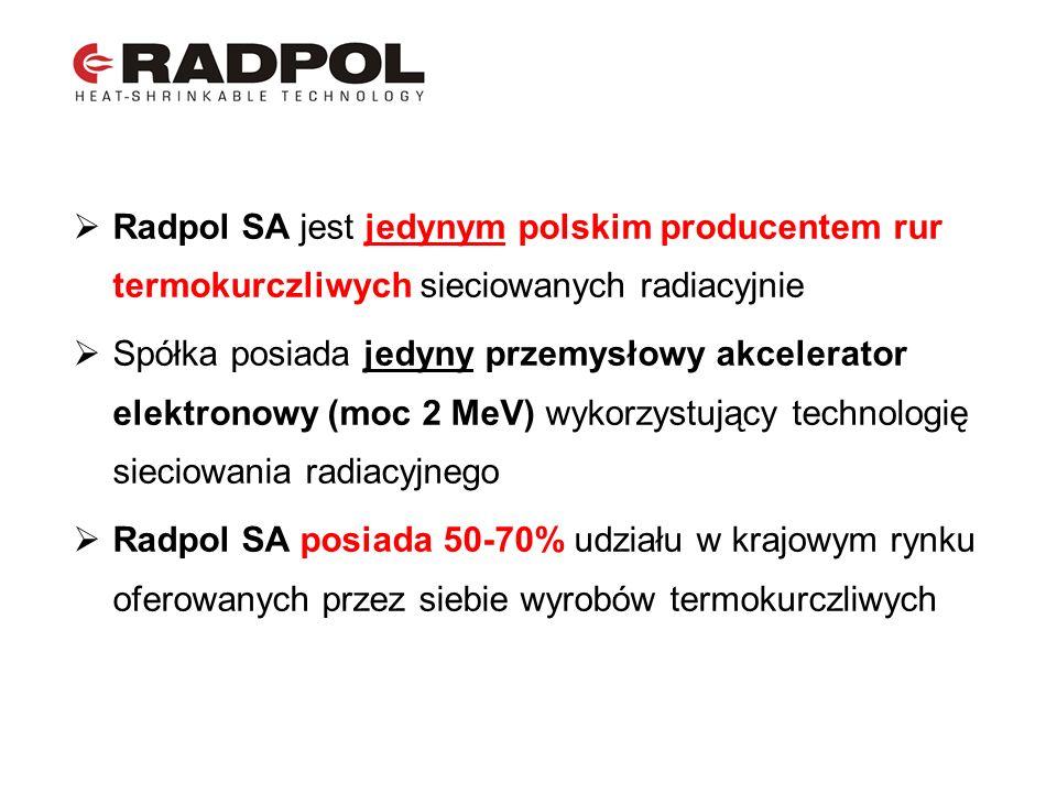 Radpol SA jest jedynym polskim producentem rur termokurczliwych sieciowanych radiacyjnie Spółka posiada jedyny przemysłowy akcelerator elektronowy (mo