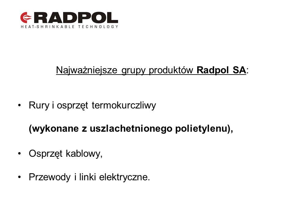 Najważniejsze grupy produktów Radpol SA: Rury i osprzęt termokurczliwy (wykonane z uszlachetnionego polietylenu), Osprzęt kablowy, Przewody i linki el