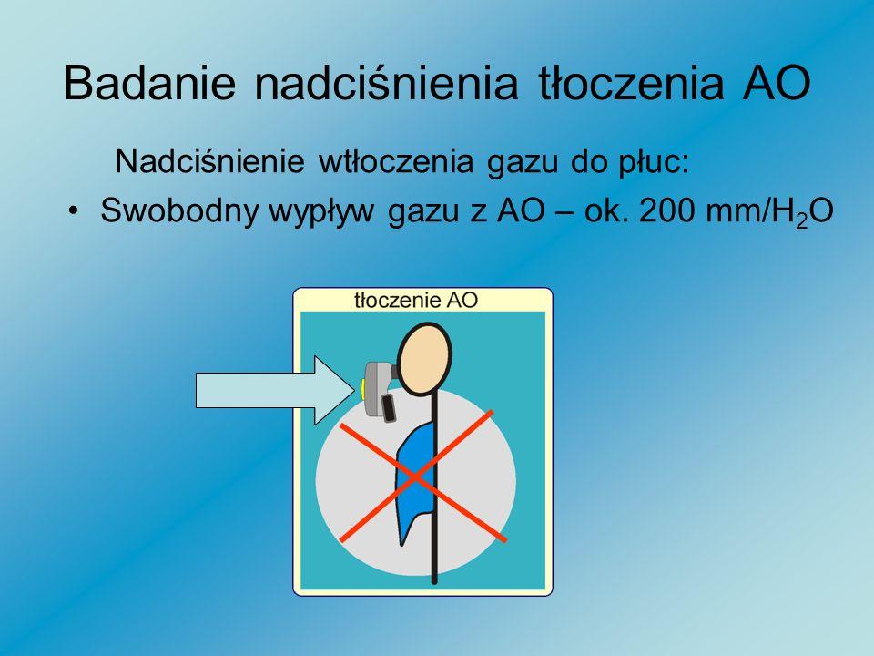 Resuscytacja oddechowa zaintubowanego pacjenta urządzenia podtrzymujące wymianę gazową w ramach podtrzymania funkcji życiowych w trakcie operacji: Min