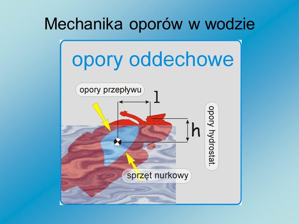 Badanie nadciśnienia tłoczenia AO Należy uznać, że działanie to może okazać się bardzo skuteczne !!