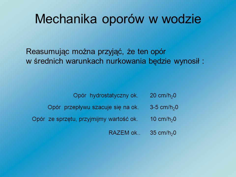 Mechanika oporów w wodzie