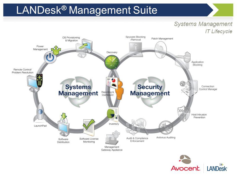 Systems Management LANDesk Management Suite